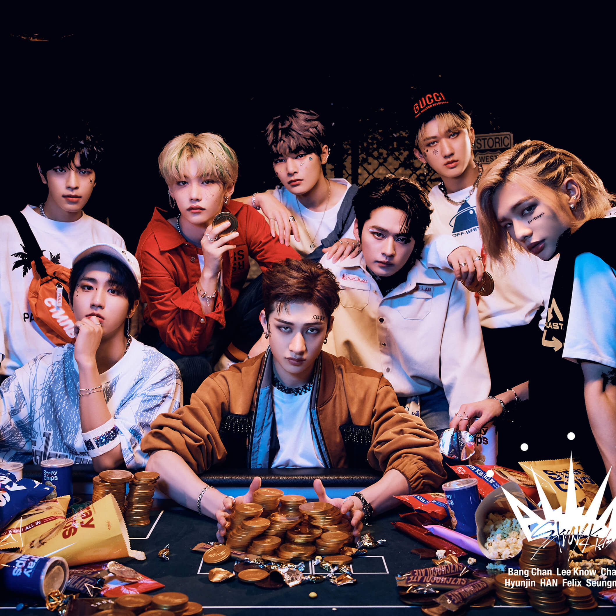 STRAY KIDS: Profile, Members, Facts, Debut, Positions | Hallyu Idol