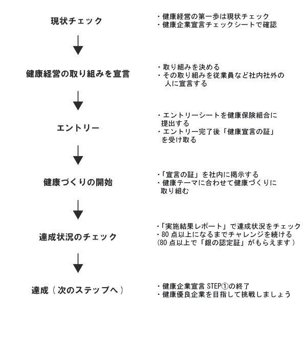 健康経営4.jpg