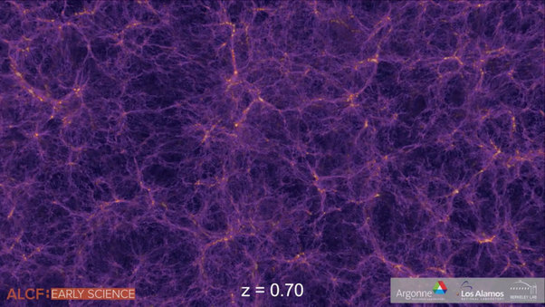 Secrets of the Dark Universe: Simulating the Sky on the Blue Gene/Q, The Outer Rim Simulation
