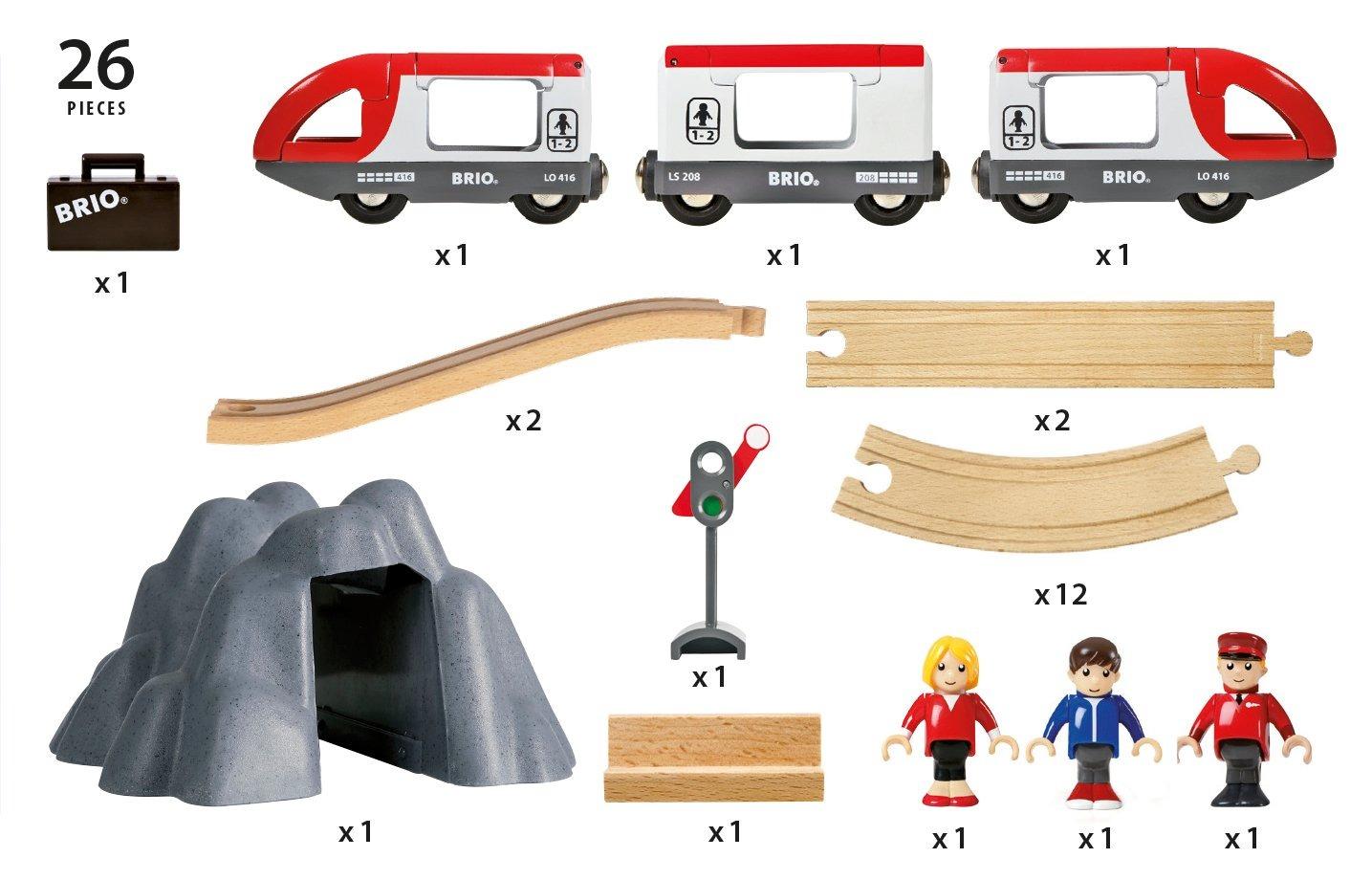 Togbane - Startsæt med tog-tilbehør