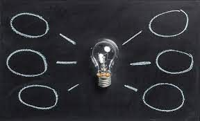A mind map on a chalkboard with a lightbulb at the center