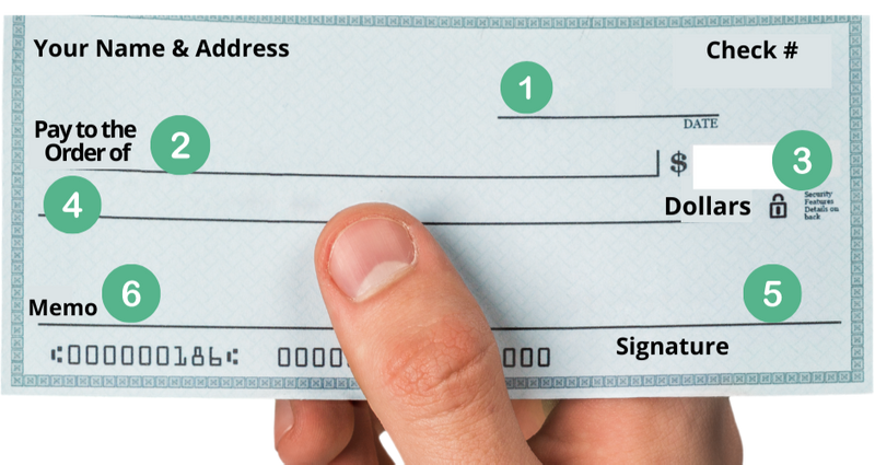 A check with lines 1-6 labeled.