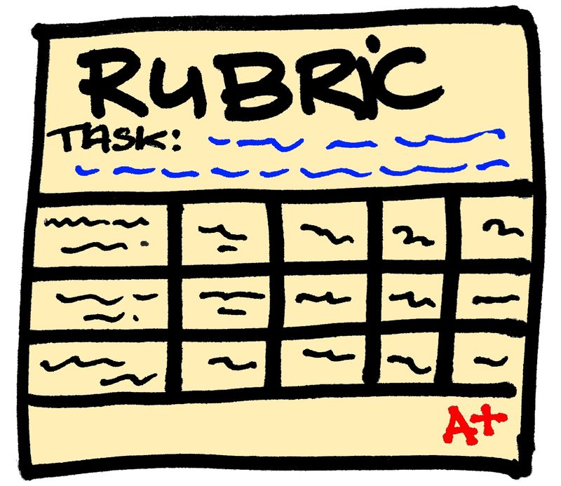 Rubric with task and matrix
