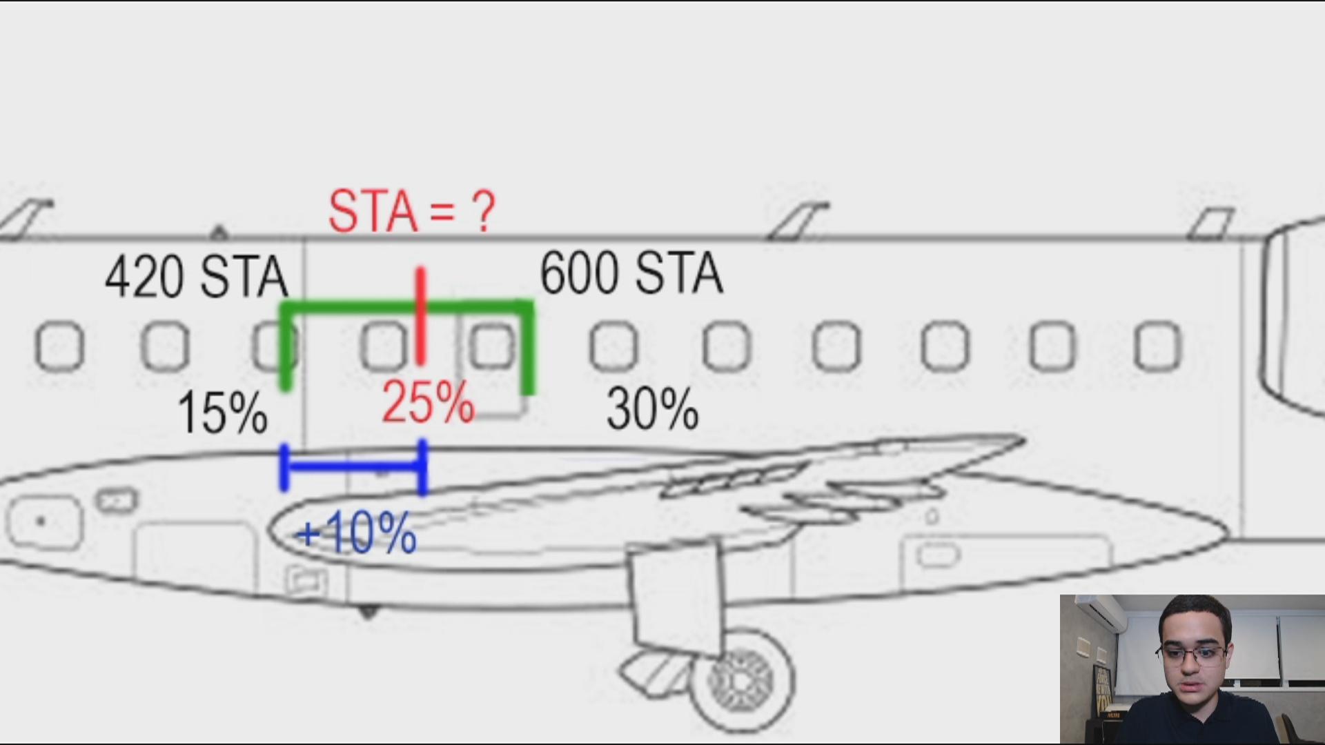 Preparatório Banca da ANAC: Piloto de Linha Aérea (PLA)