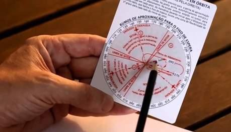 Navegação IFR: procedimentos de espera/órbita