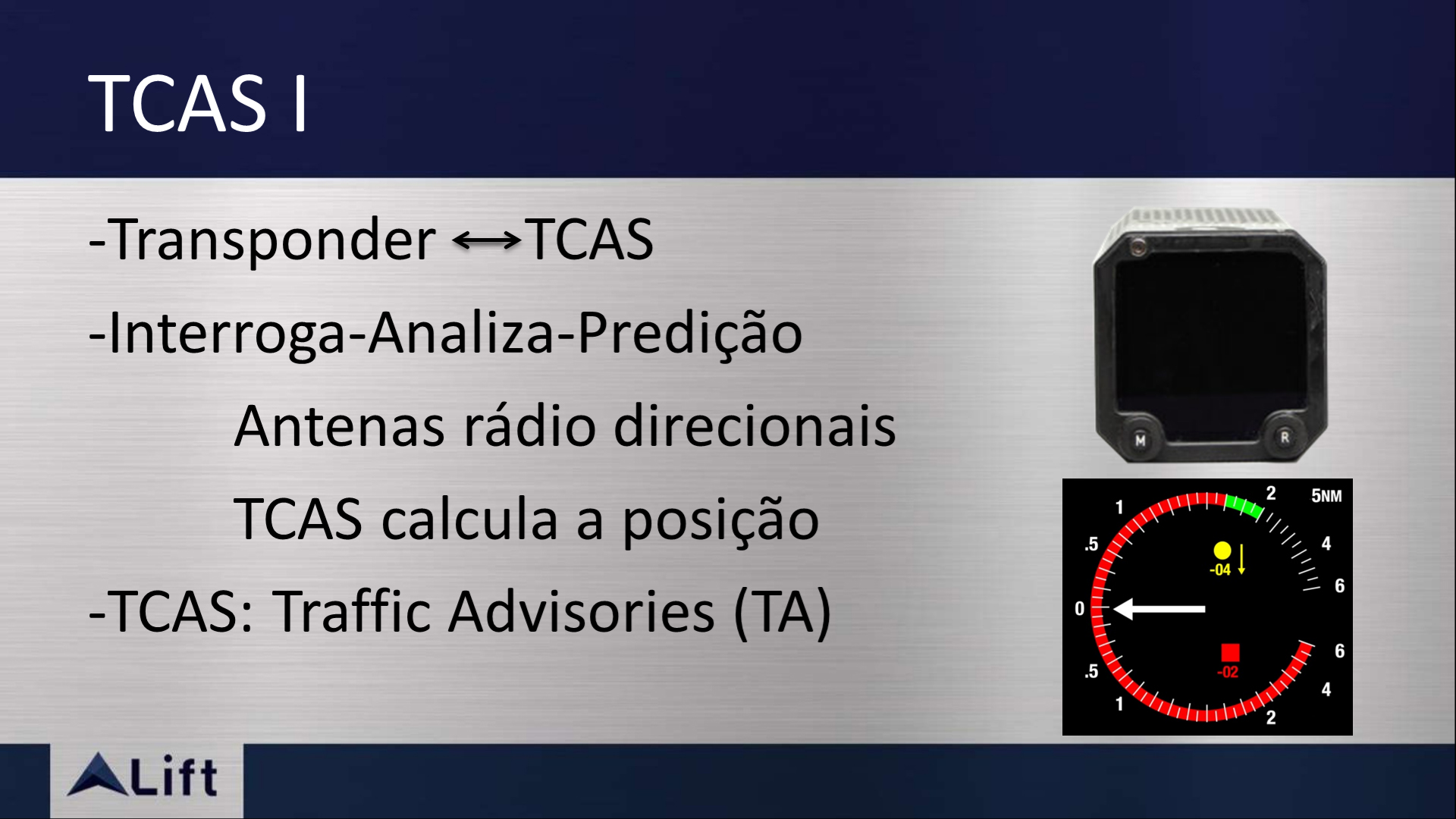 TCAS: Traffic Collision Avoidance System