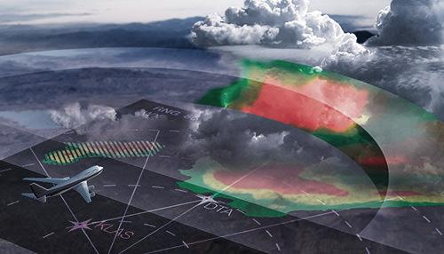 Radares Meteorológicos de Bordo: Operação e interpretação