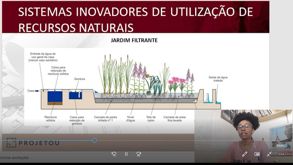 Construção de Arquitetura Eficiente e Sustentável