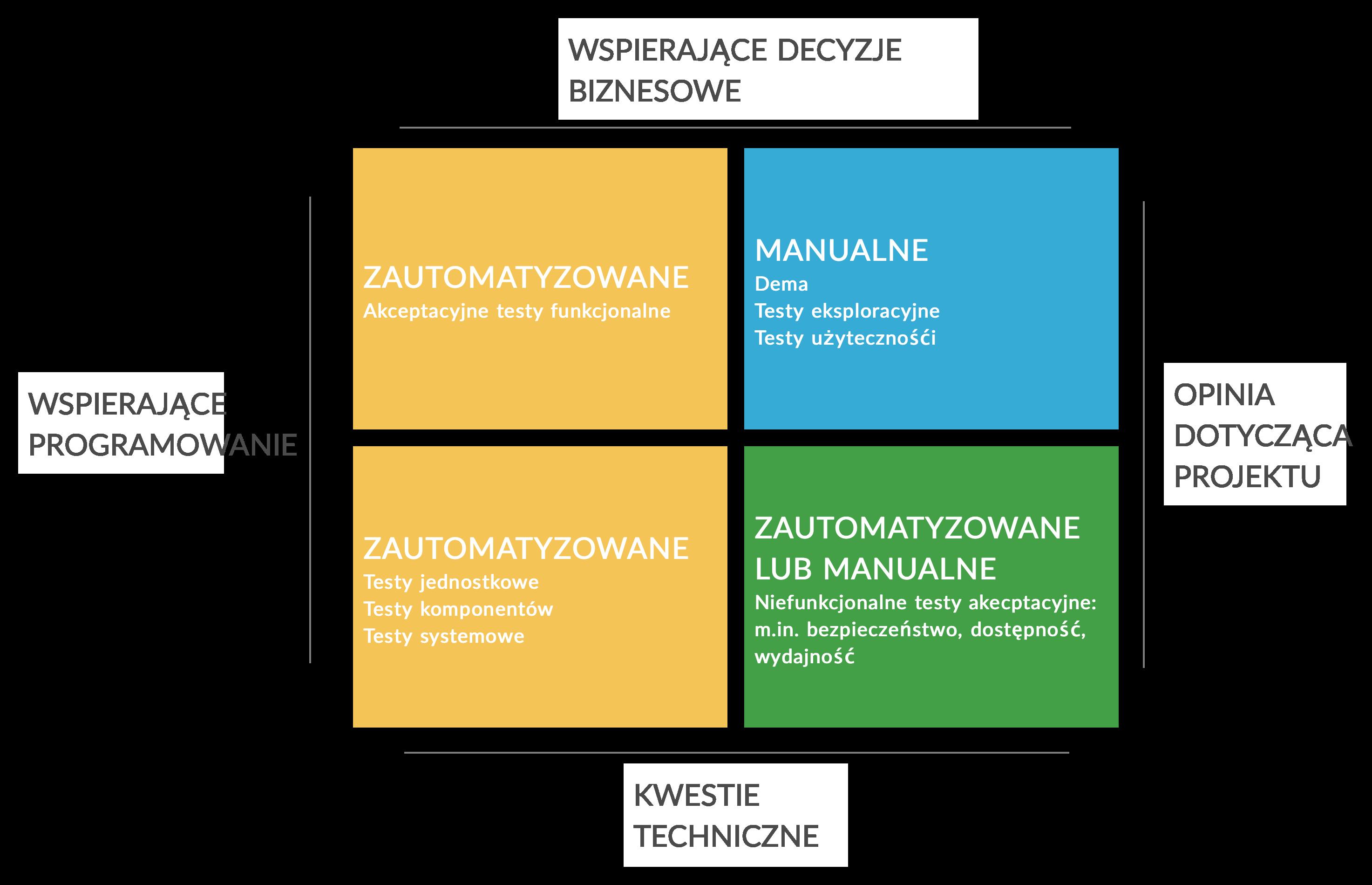 automation-diagram