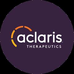 Aclaris Therapeutics, Inc. logo