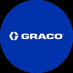 Graco, Inc. logo