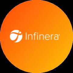 Infinera Corp. logo