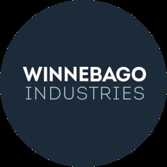 Winnebago Industries, Inc. logo