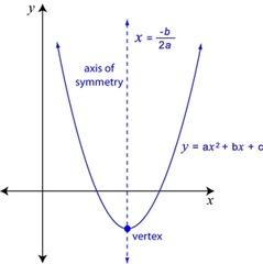 Algebra 2 - Chapter 4