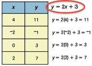Algebra 1 Functions Vocabulary