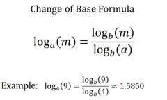 Honors Algebra 2 Unit 7 - Exponential and Logarithmic Functions