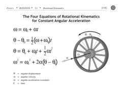 AP Physics 1 Formulas