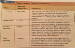 Developmental: Ch. 1