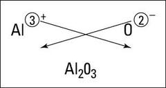 Chemistry Final