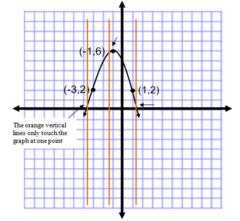 Algebra 1: EOC Review
