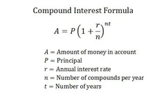 Algebra 1: Exponential Decay/Growth