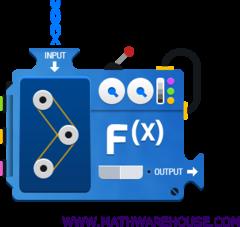 Functions (Algebra 1)