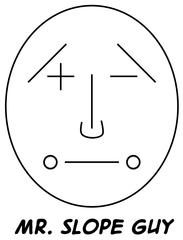 Linear Functions (Algebra 1)