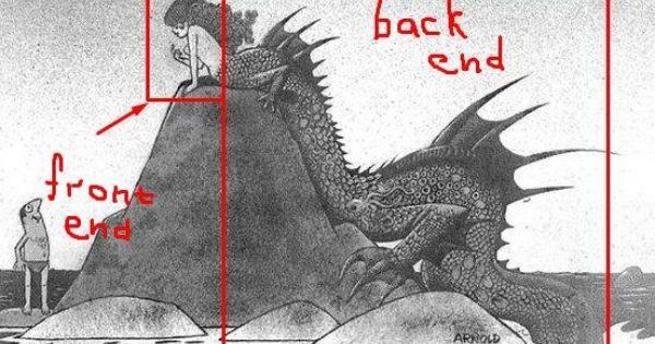 Frontend vs Backend, đẹp là được