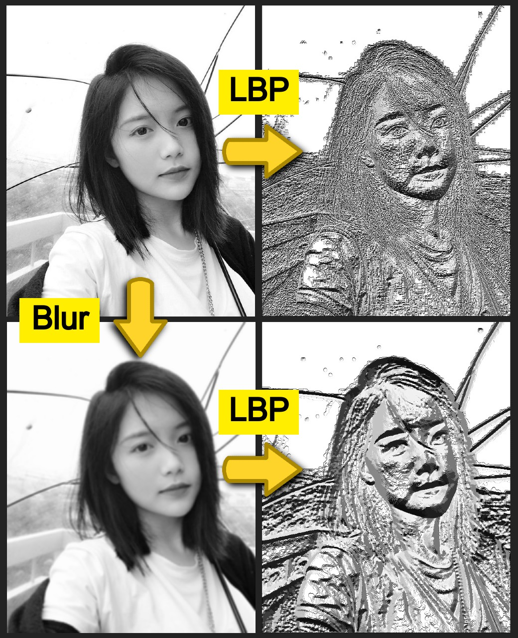LBP_EXP.jpg