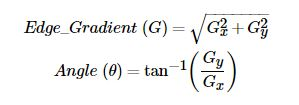 gradient_and_angle_formula