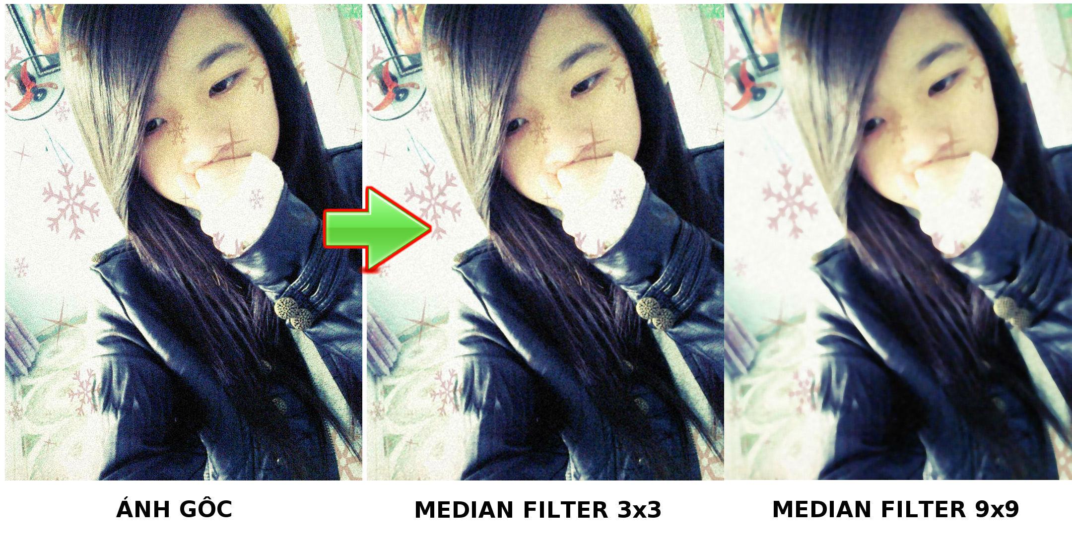 median blur