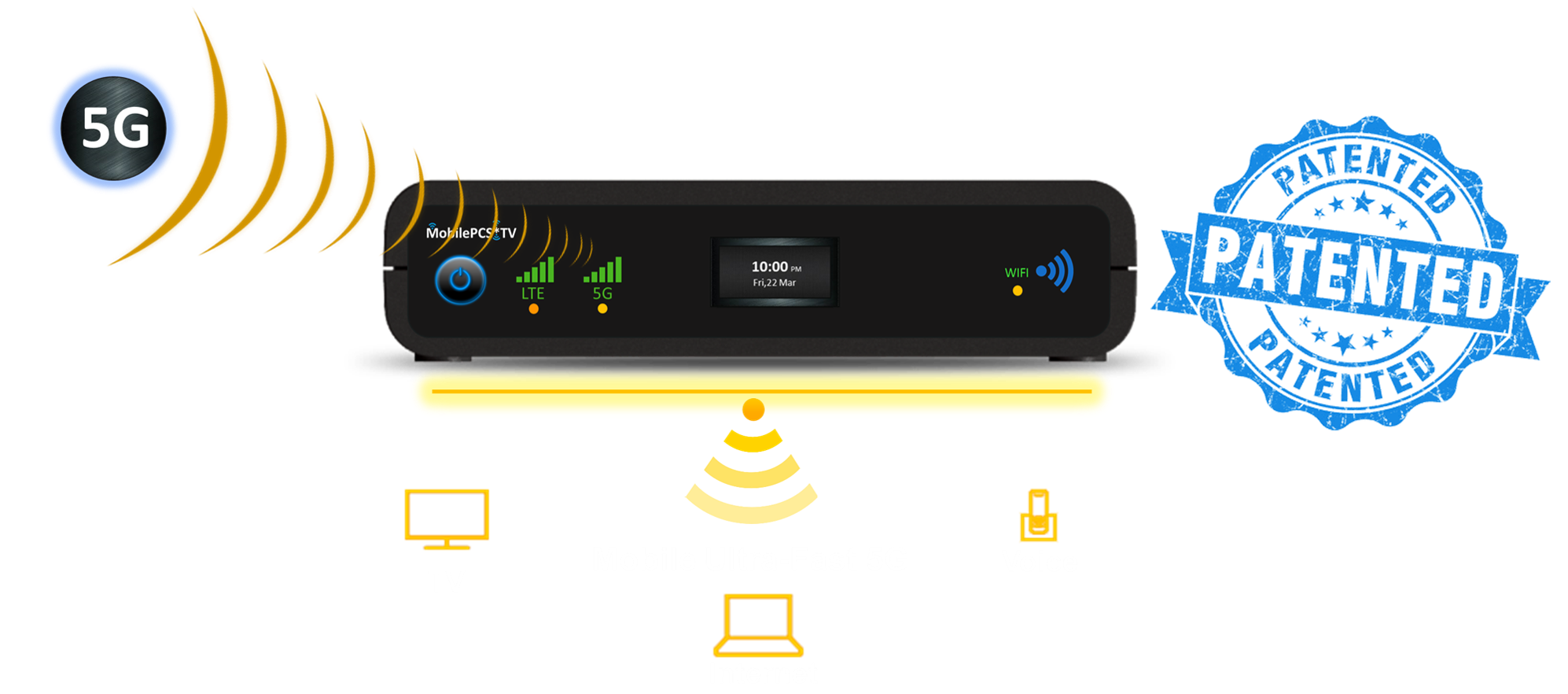 Set Top Box Built On 5G Network