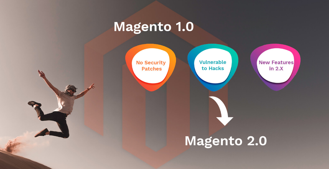 Hire a dedicated Magento 2 developer in India, USA and Germany44