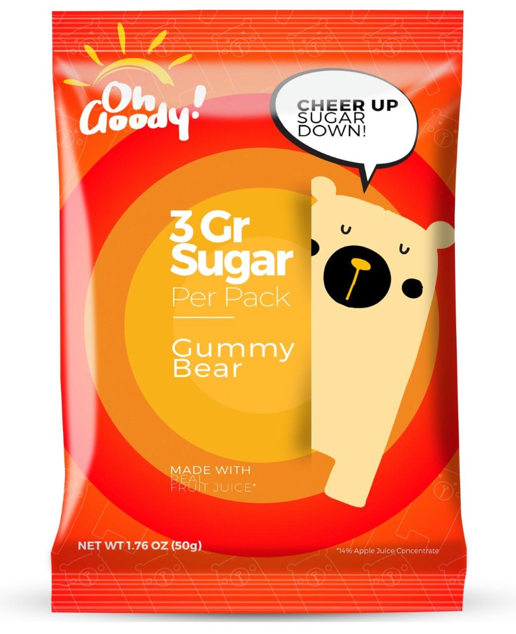 Low Sugar Gummy Bears