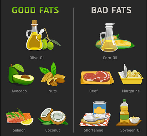 Avoid hydrogenated oils fried foods