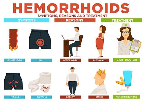 Piles causes symptoms treatment