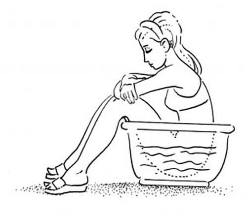Portraying procedure to follow in sitz bath