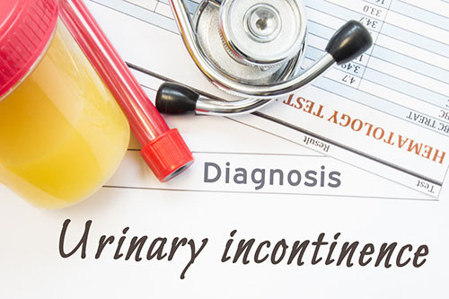 Diagnosis of urinary incontinence