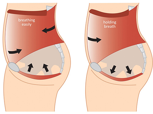 Activating pelvic floor muscles erectile dysfunction