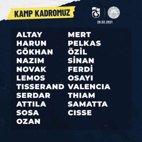 Fenerbahçe'nin Trabzonspor maç kadrosu