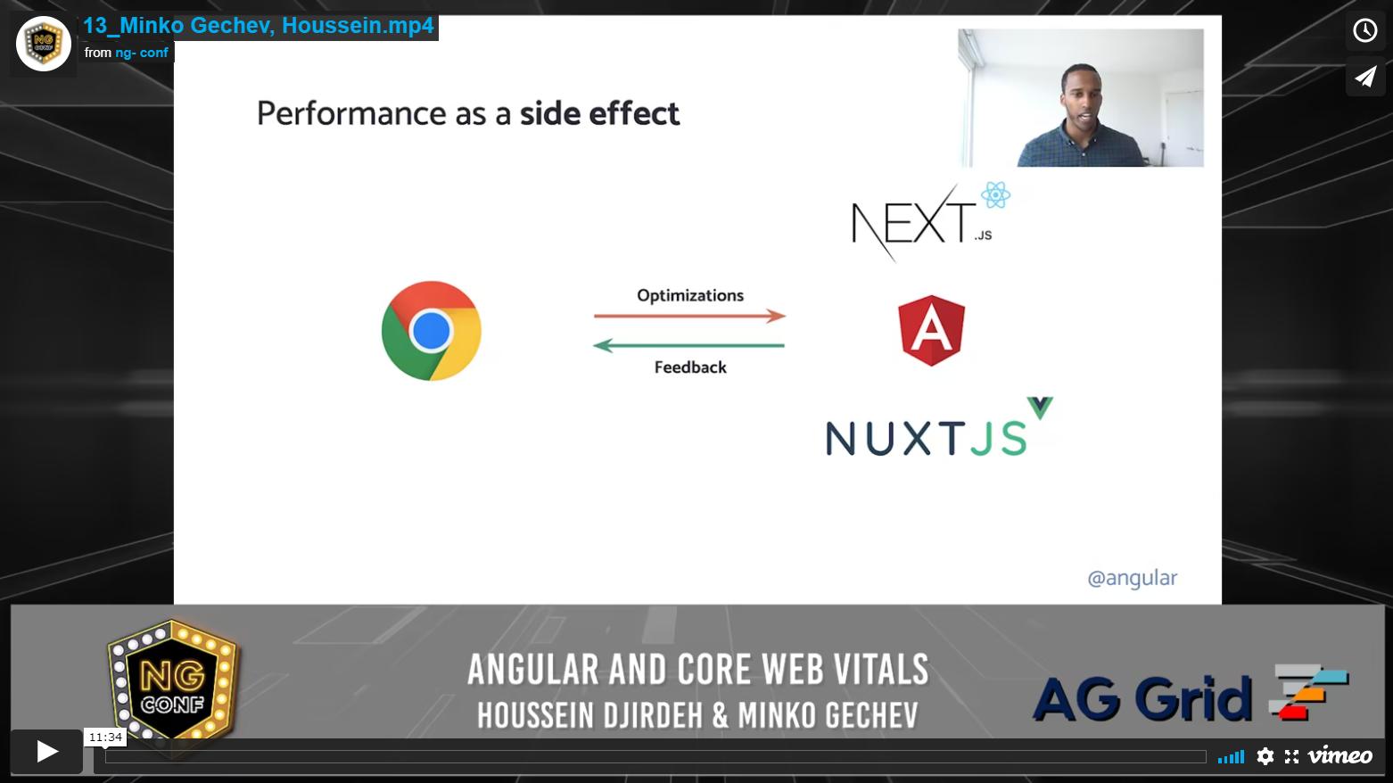 Angular and Core Web Vitals