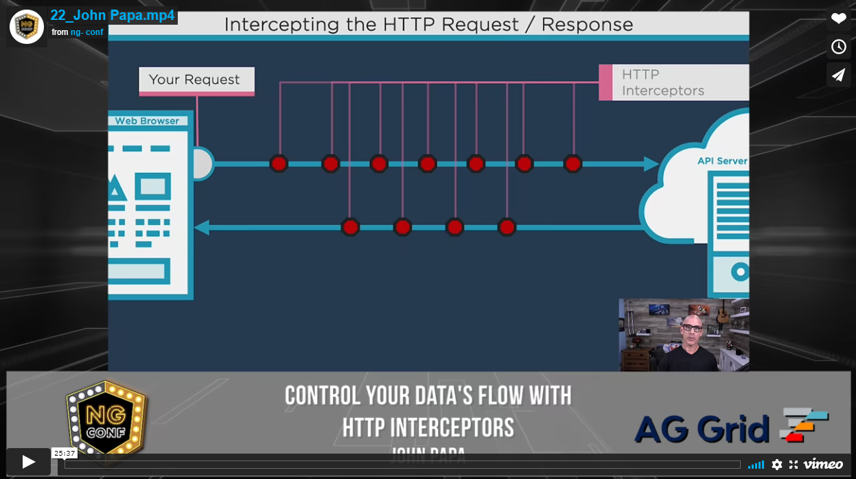 Control Your Data's Flow with HTTP Interceptors