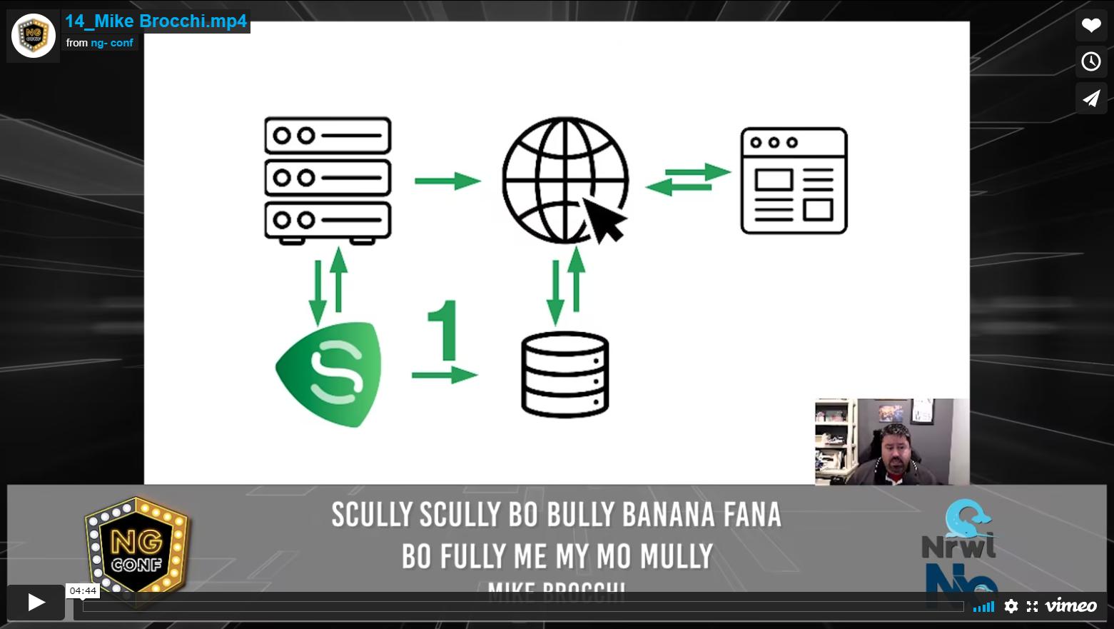 Scully Scully Bo Bully Banana Fana Bo Fully Me My Mo Mully