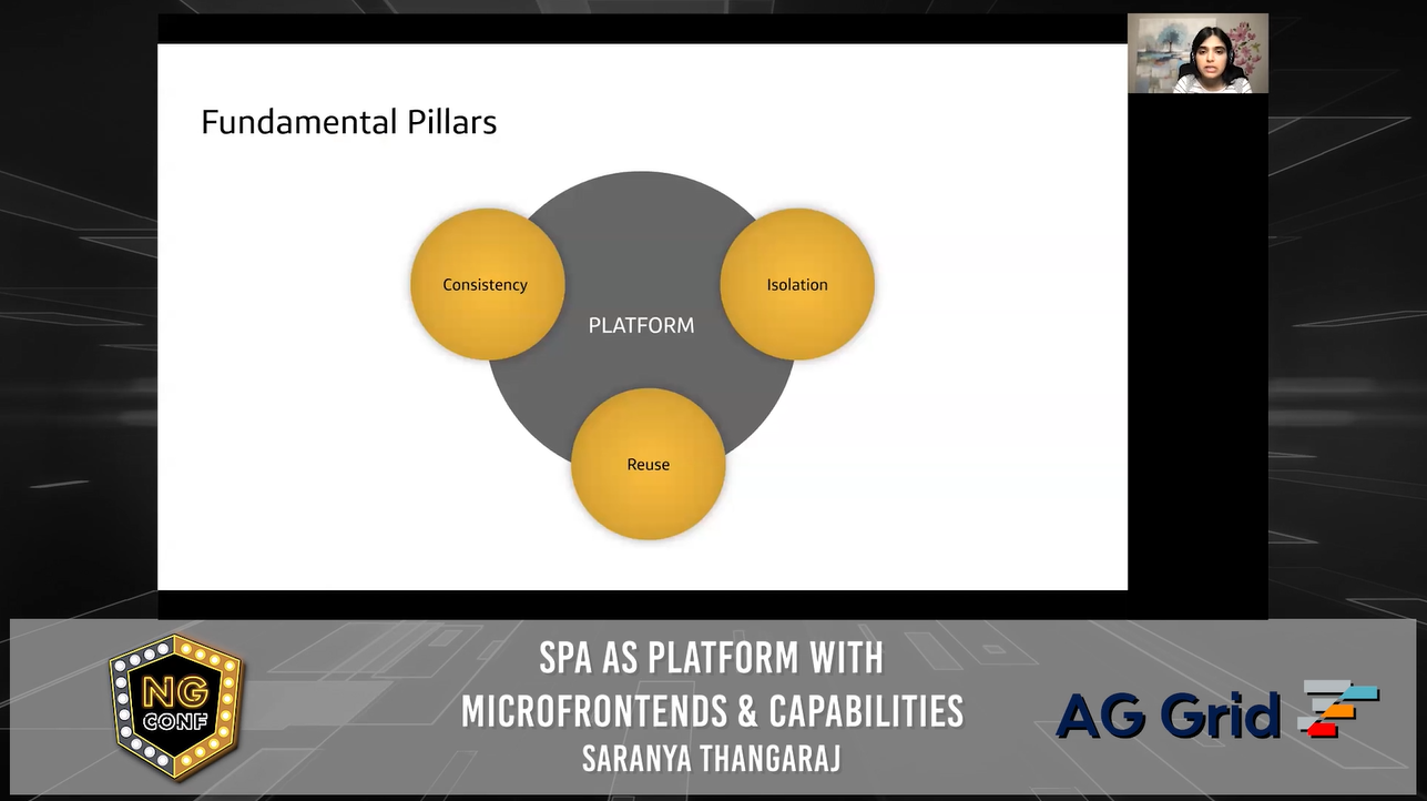 SPA as Platform with Micro-Frontends & Capabilities