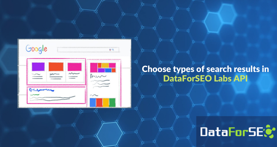 Type of search results in DataForSEO Labs API