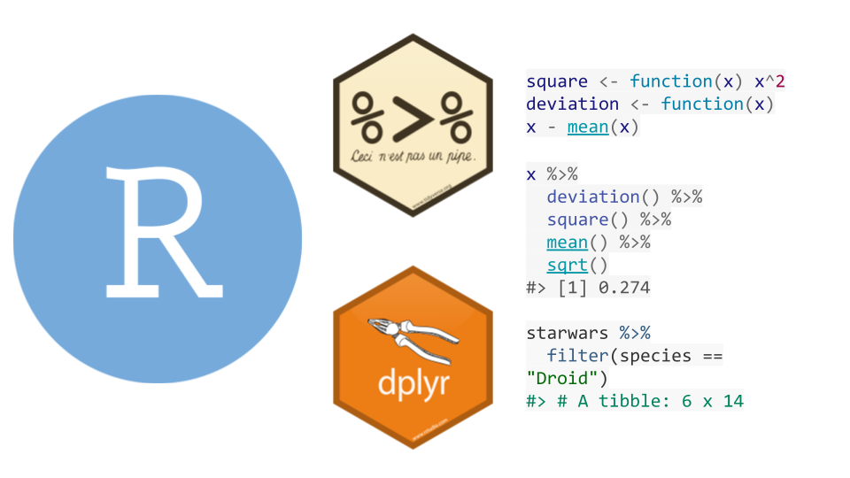 R 程式設計與資料科學應用