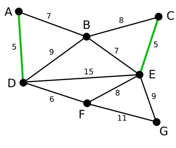C++進階:資結演算法-APCS、LeetCode
