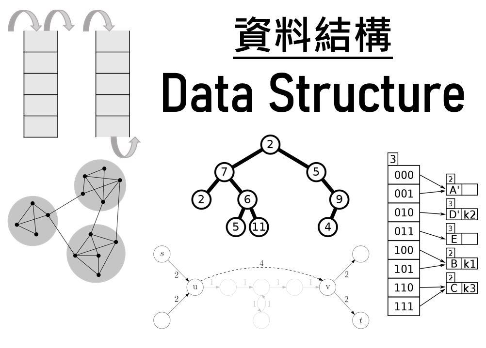 C++進階:資料結構-APCS、LeetCode[線上課程]