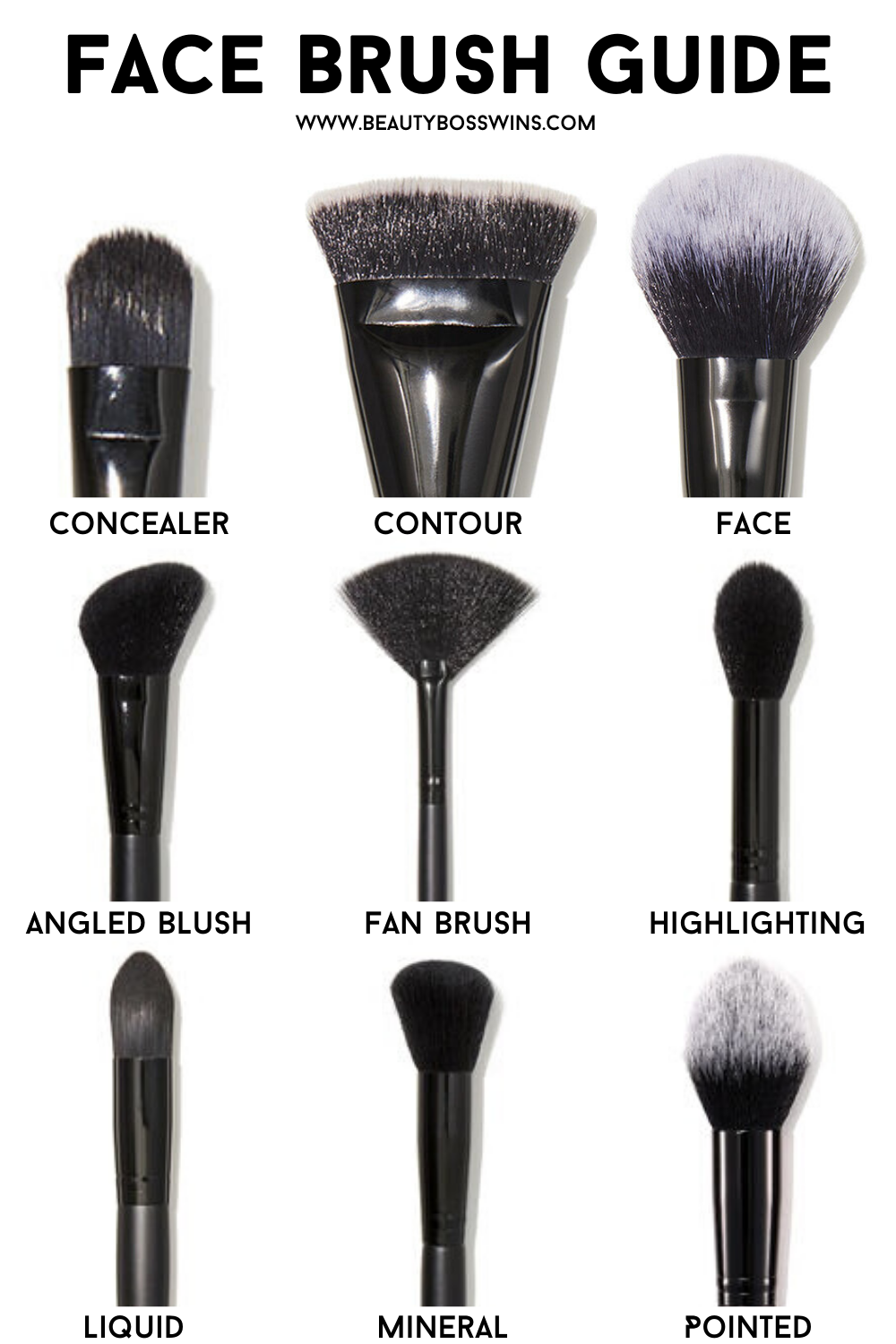 face brush guide, makeup tips for beginners, makeup brushes
