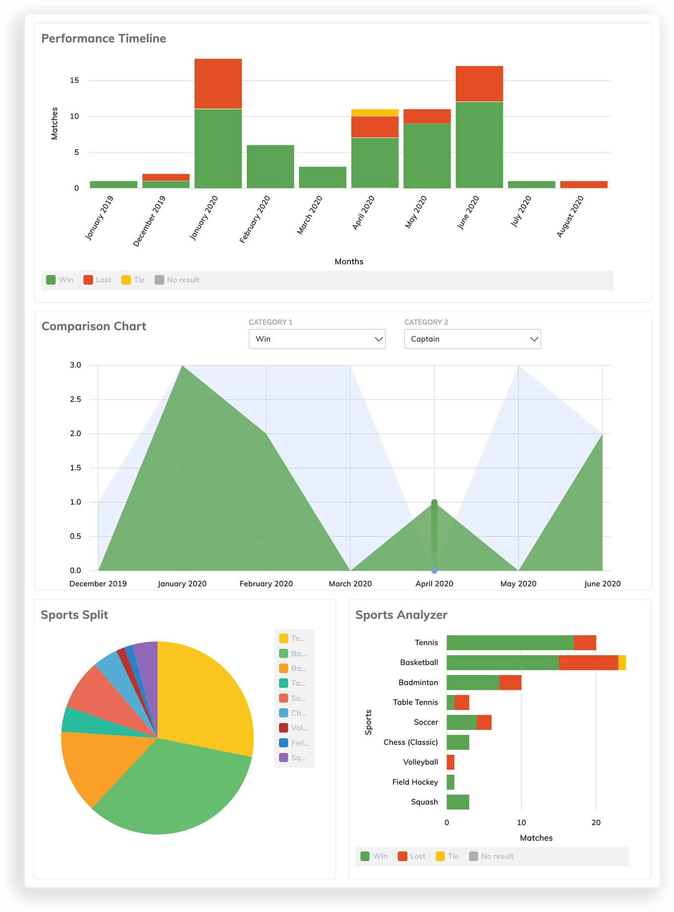 Badminton Player Statistics